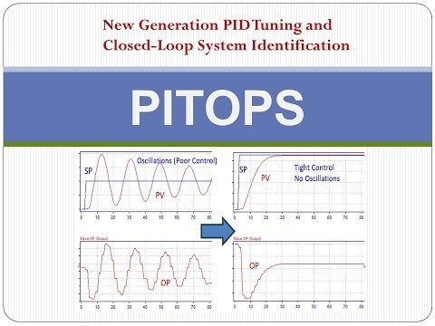 Next Generation PID Tuning Software And APC (Advanced Process Control)
