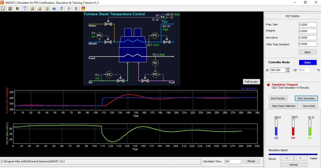 New PID Tuning Software Simulator For DCS-PLC PID Control Loops