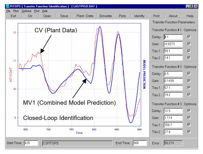 Adaptive Advanced Control in DCS or PLC_2