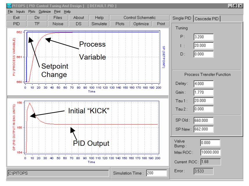 Adaptive Advanced Control in DCS or PLC_3