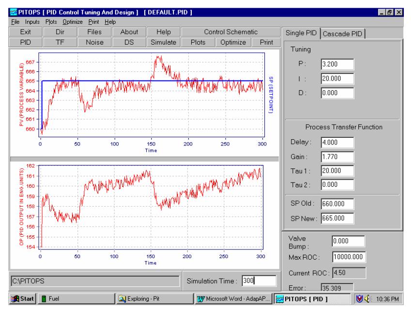 Adaptive Advanced Control in DCS or PLC_4