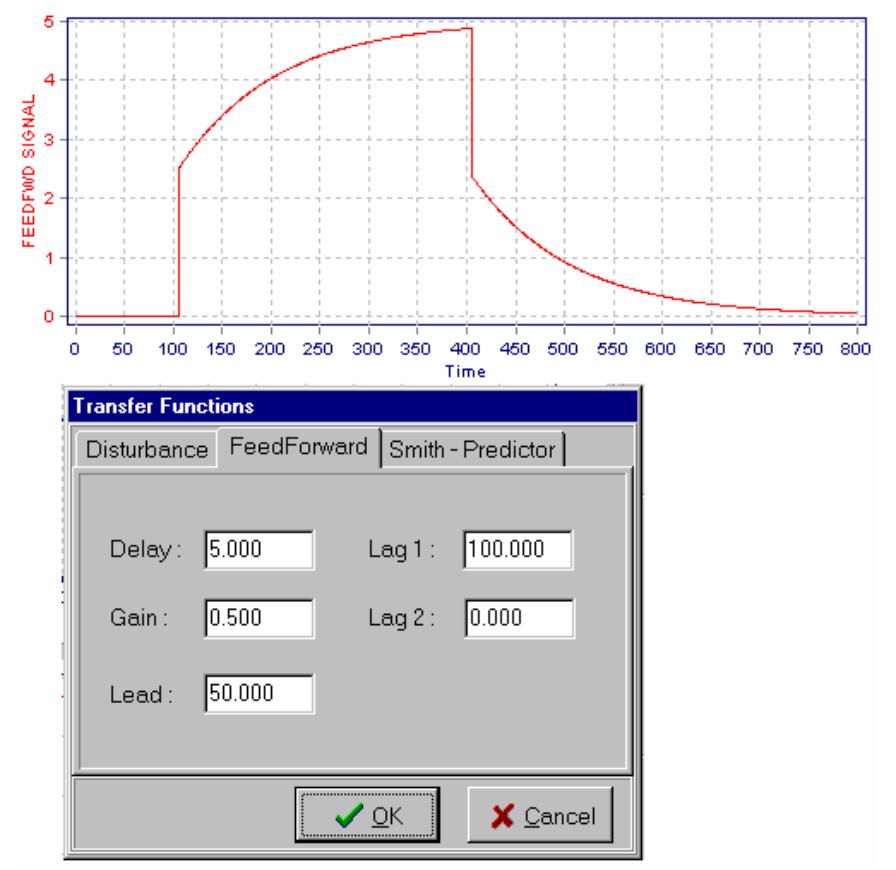 Adaptive Advanced Control in DCS or PLC_7