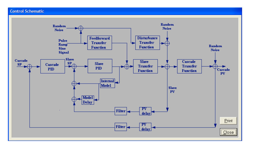 Fig.16.-Process-Control-Simulation-Functions