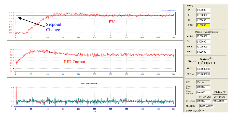 Fig.8.-PID-Tuning-Optimization-in-presence-of-SP-change-and-typical-disturbance