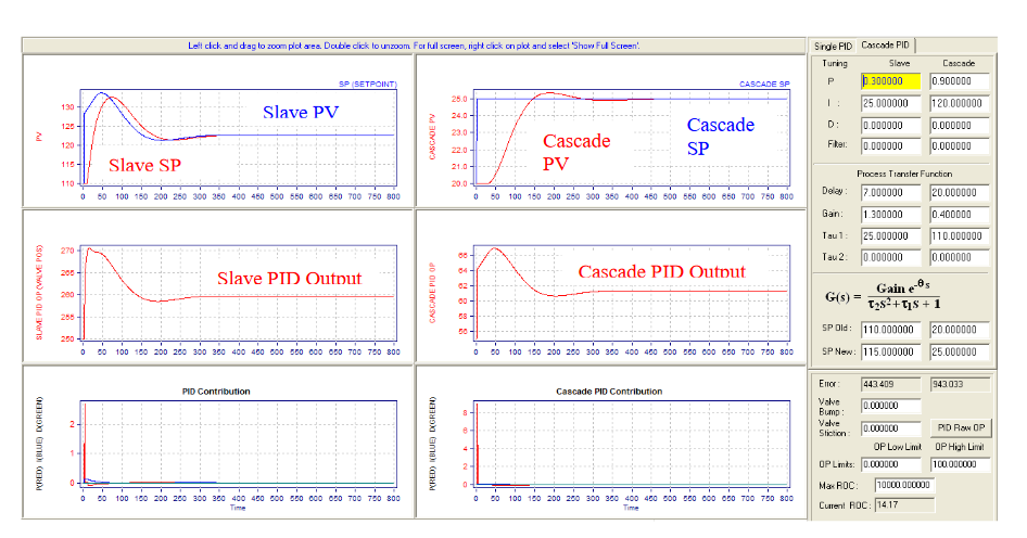 Fig.9.-PID-Tuning-Optimization-in-presence-of-SP-change-and-typical-disturbance_