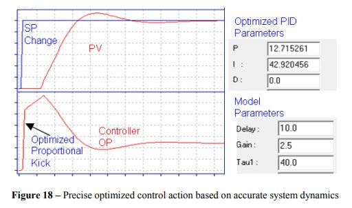 Implementing Advanced Process Control for Refineries and Chemical Plants_21