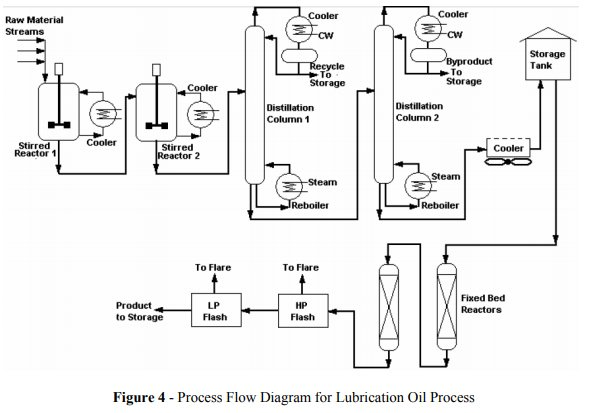 Implementing Advanced Process Control for Refineries and Chemical Plants_3