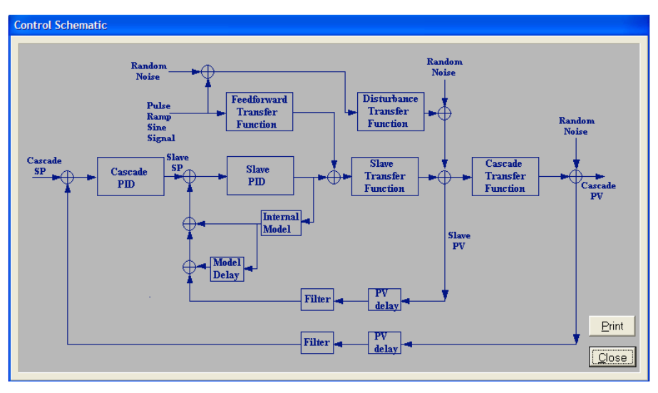 Modern Advanced Process Control Implementation and PID Tuning Optimization inside the DCS or PLC_16