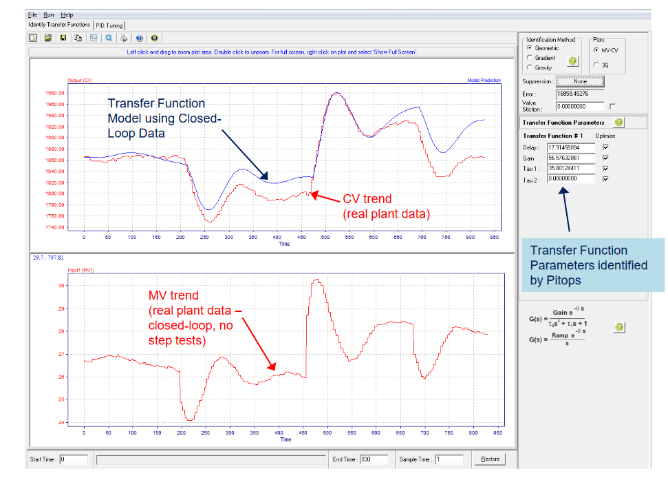 Pitops System Identification and PID Tuning Simulation Optimization_1