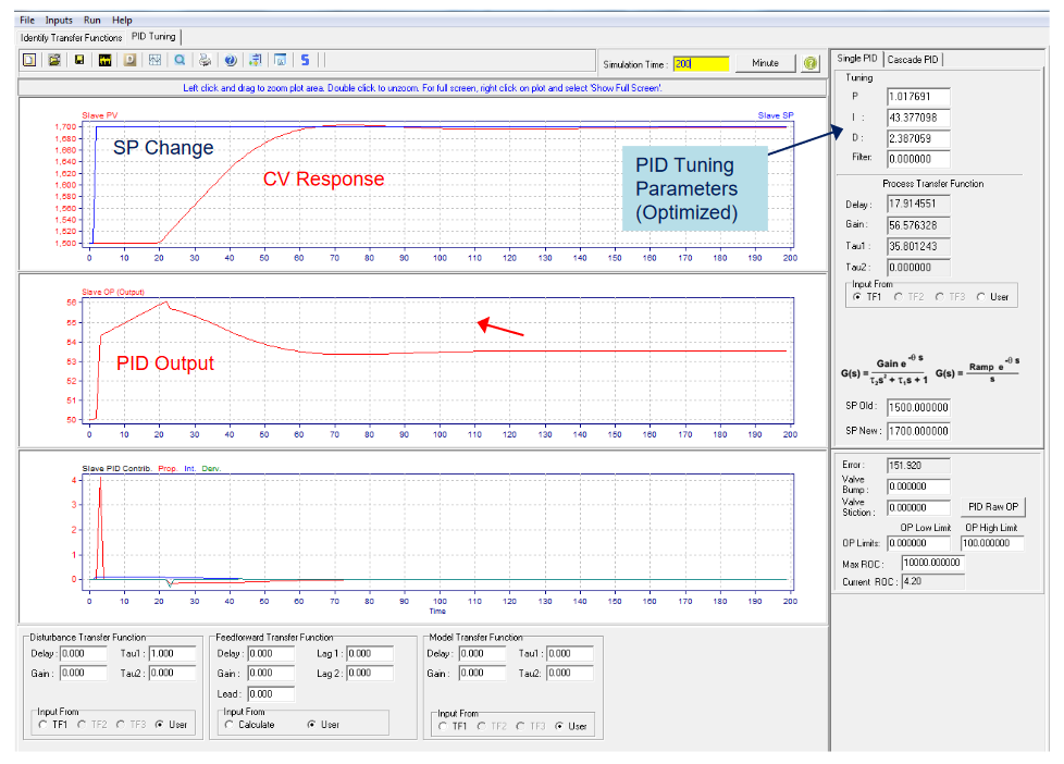 Pitops System Identification and PID Tuning Simulation Optimization_3