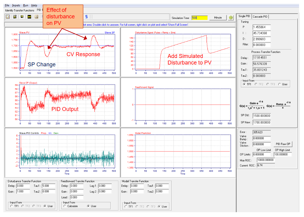 Pitops System Identification and PID Tuning Simulation Optimization_4