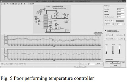 Real-time dynamic process control loop identification, tuning and optimization software_6