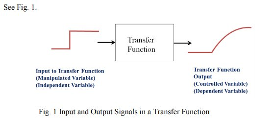 Input and Output Signals in a Transfer Function