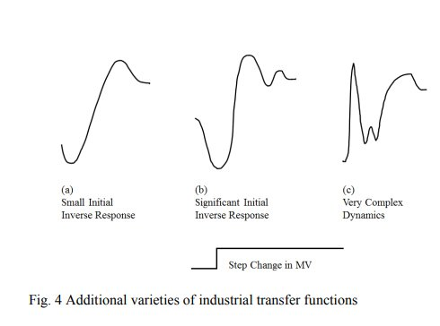 Additional Varieties Of Industrial Transfer Functions