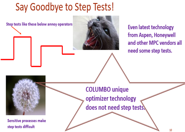 Troubleshoot MPC models and improve MPC performance using new technology not needing step tests