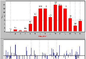 APROMON-Online PIDAPC Control Quality Monitoring, PIDAPC Control Performance Monitoring and Control Loop Performance Monitoring Software