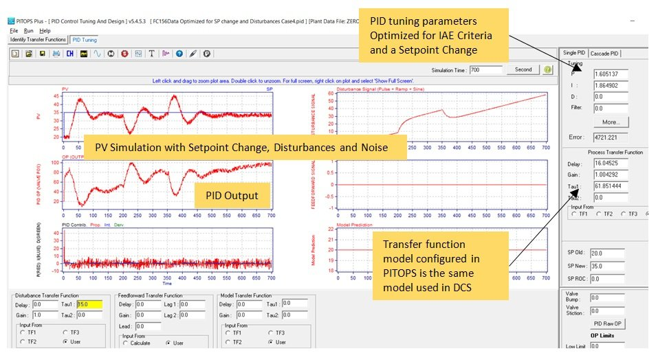 Tune PID Loops Accurately With High Fidelity Simulation_6