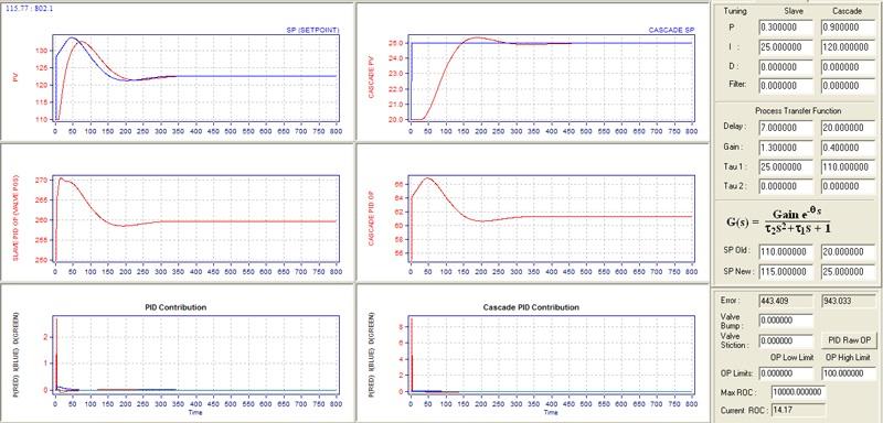 Figure-6.-Cascade-Simulation-and-Control-Optimization
