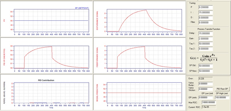 Figure-7.-Feedforward-Simulation-and-Parameter-Estimation