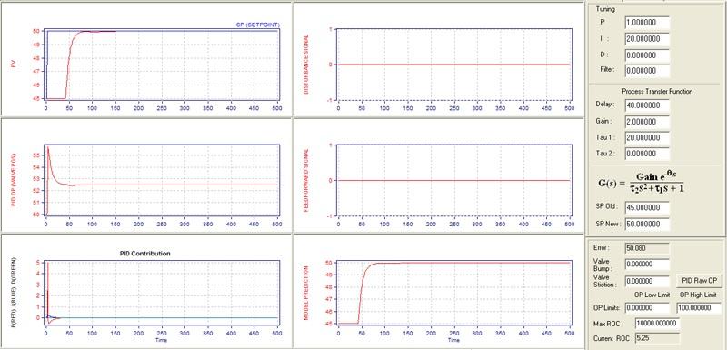 Figure-8.-Internal-Model-Controller-IMC-and-Dead-Time-Compensation-DTC