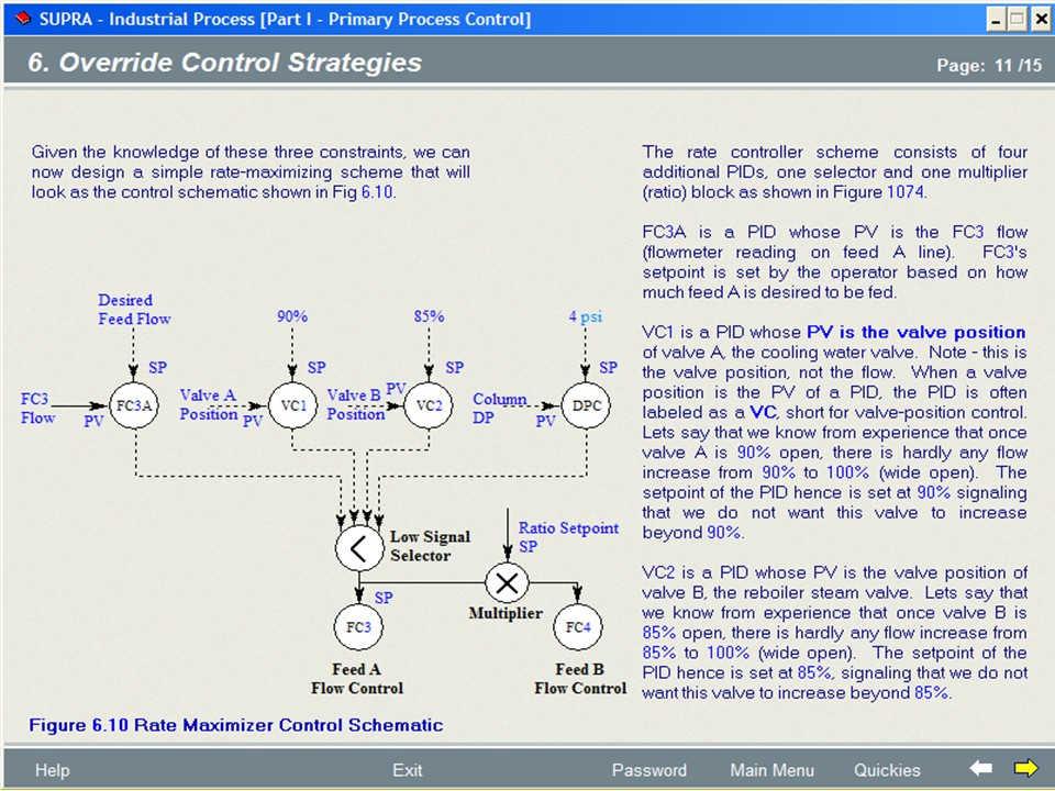 Process-Control-Textbook-1