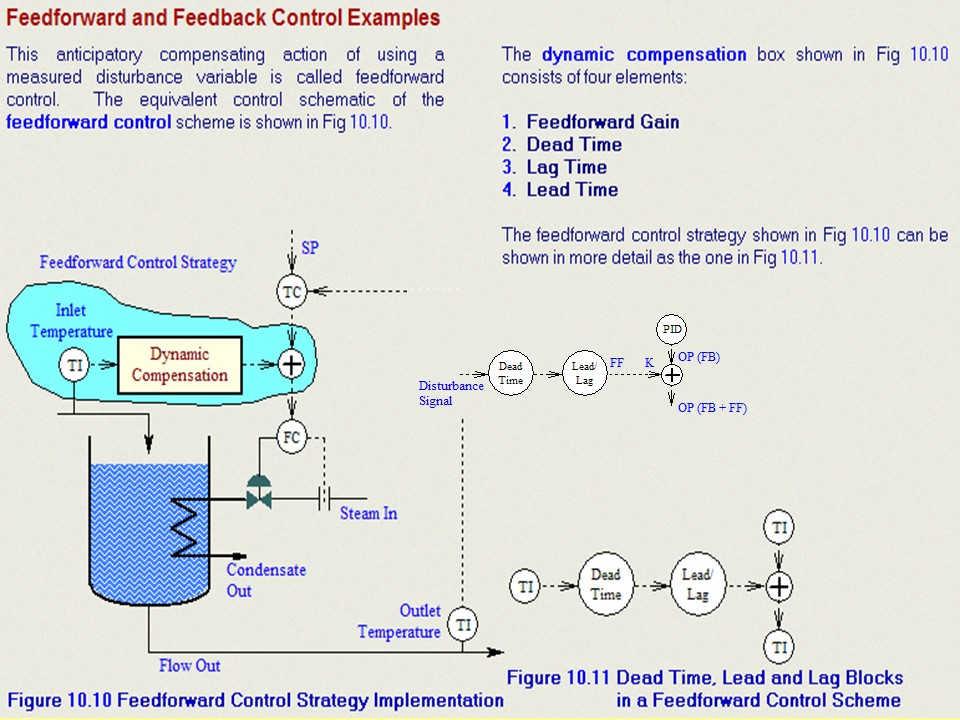 Process-Control-Textbook-2