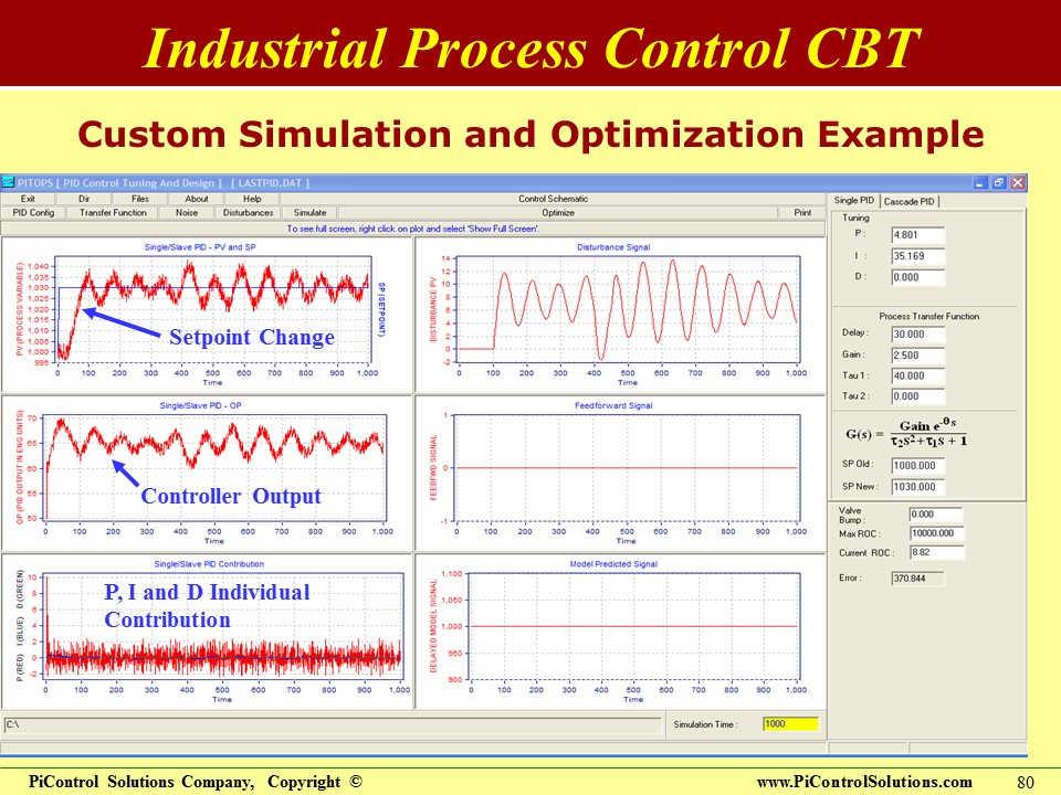 Process-Control-Textbook-6