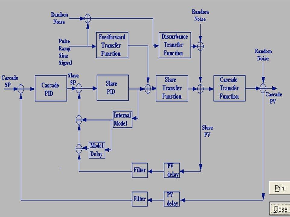 Process-Control-Textbook-7