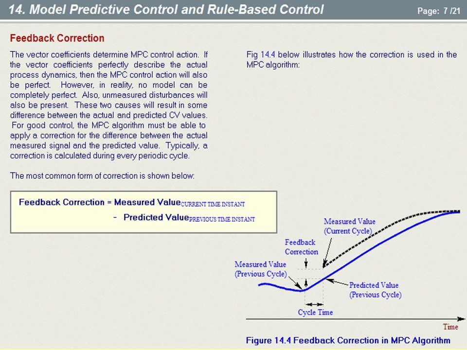 Process-Control-Textbook-9