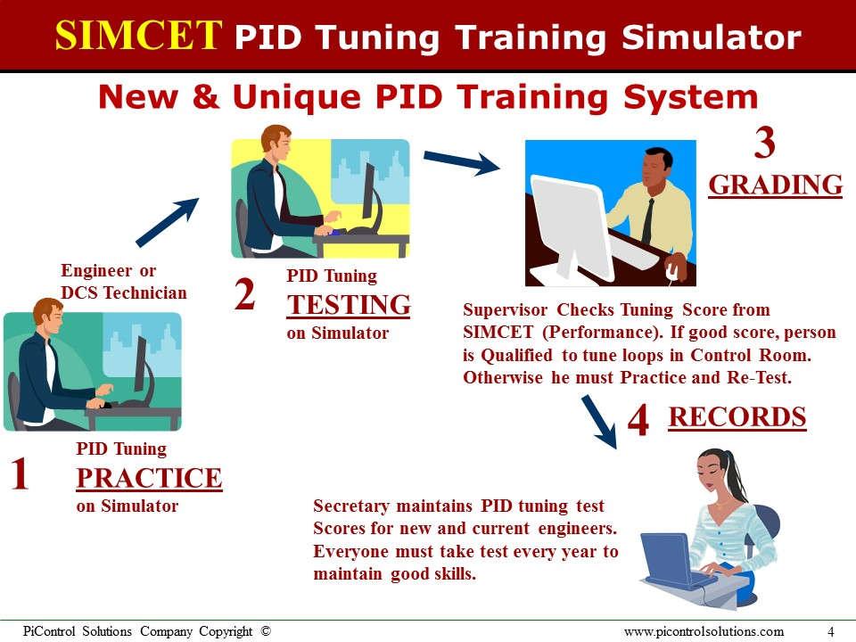 Training-Landing-Page10